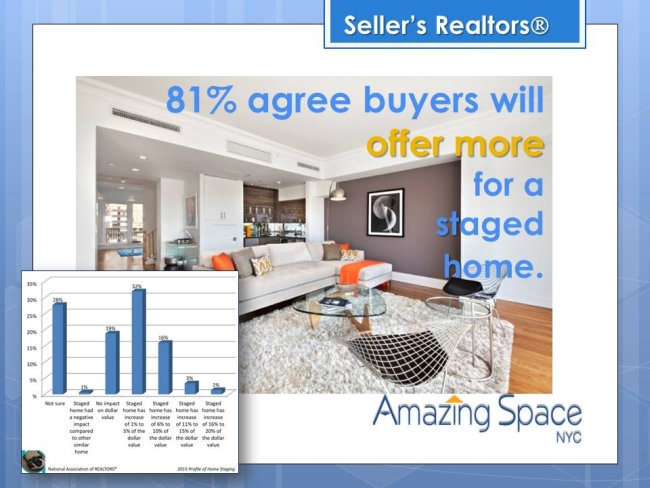 Home Staging NYC where staging improves offer numbers