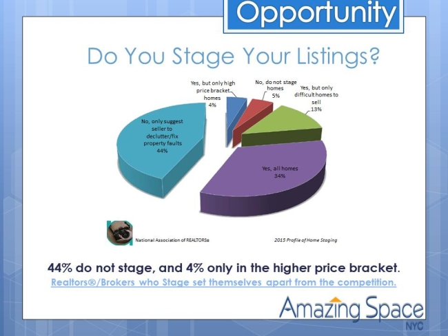 Home Staging Survey slide 4